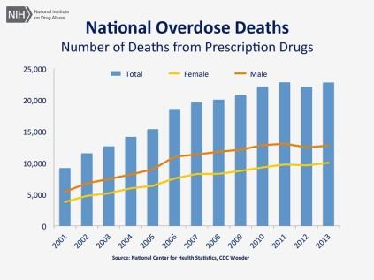 overdose1