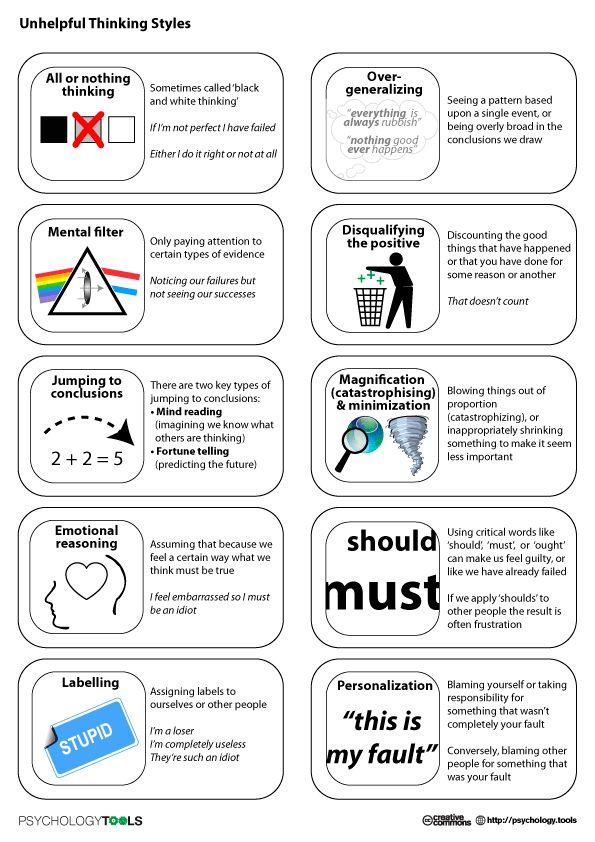 Printable Worksheets positive attitude worksheets : solve a problem or address